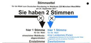 Rechtsanwalt Hummel erläutert die Grundzüge des deutschen Wahlrechts.