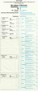 Bei der Bundestagswahl hat jeder Wähler eine Erst- und eine Zweitstimme.